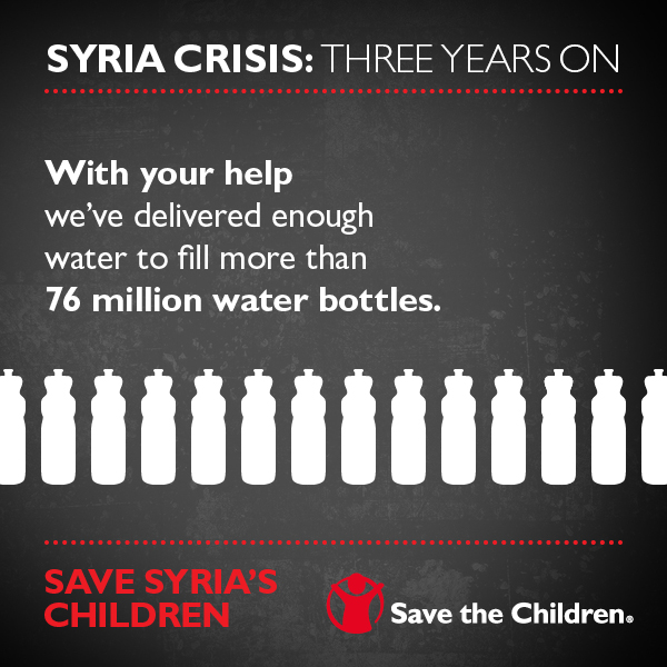 Save the Children Urges the World to Shift its Focus Towards Syrian Crisis